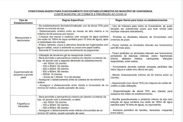 Condições para abertura de comércios em Chapadinha, pág. 1