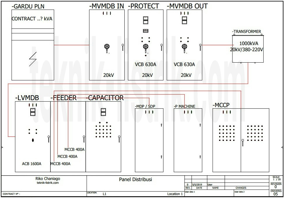 [Get 30+] Cara Membuat Wiring Diagram Panel Listrik
