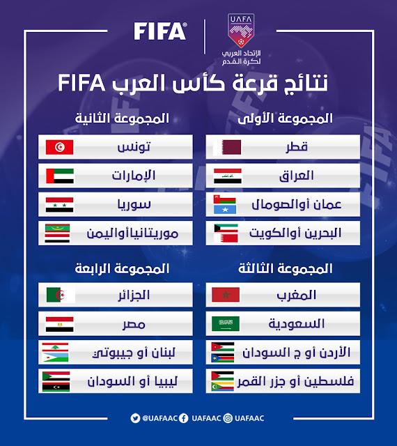 مجموعات كأس العرب 2021