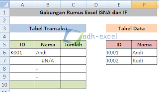 gabungan rumus ISNA dan IF Excel