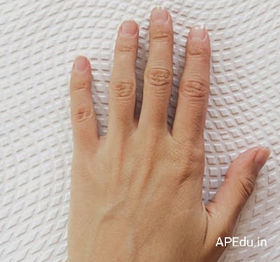 Will the fingers foretell the impending heart diseases