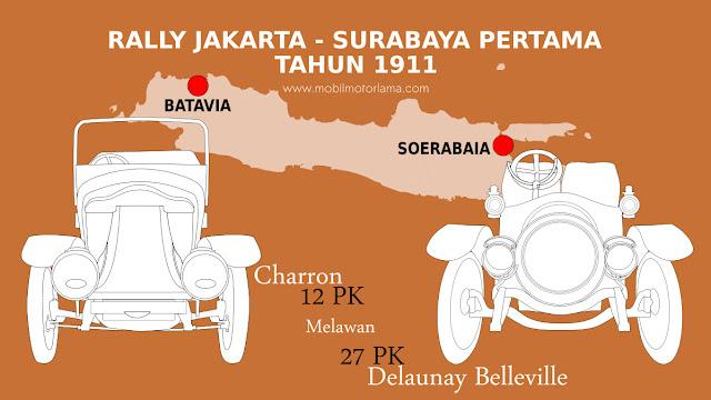 Balap Reli Pertama di Jawa (Indonesia)