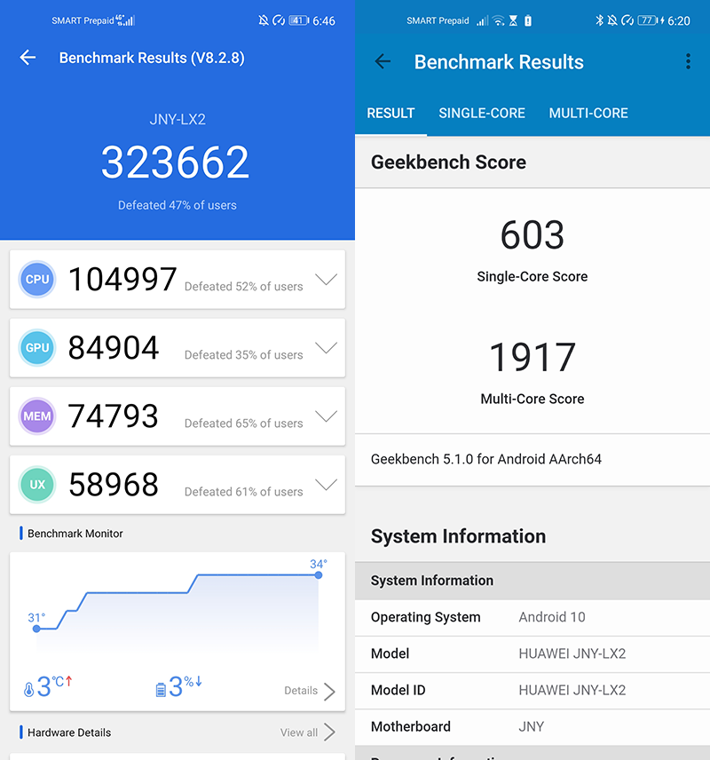 Strong AnTuTu and Geekbench benchmark scores