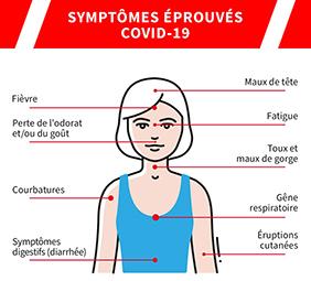 Mise à jour des signes et symptômes officiels du coronavirus