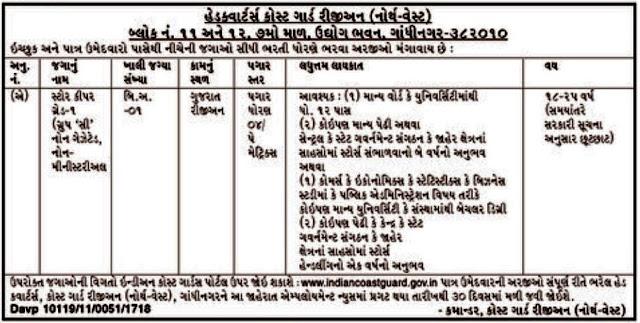 Coast Guard Region (NW), Gandhinagar Recruitment for Driver & MTS Posts 2020