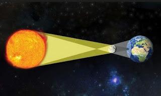 gerhana matahari total yang terjadi di indonesia