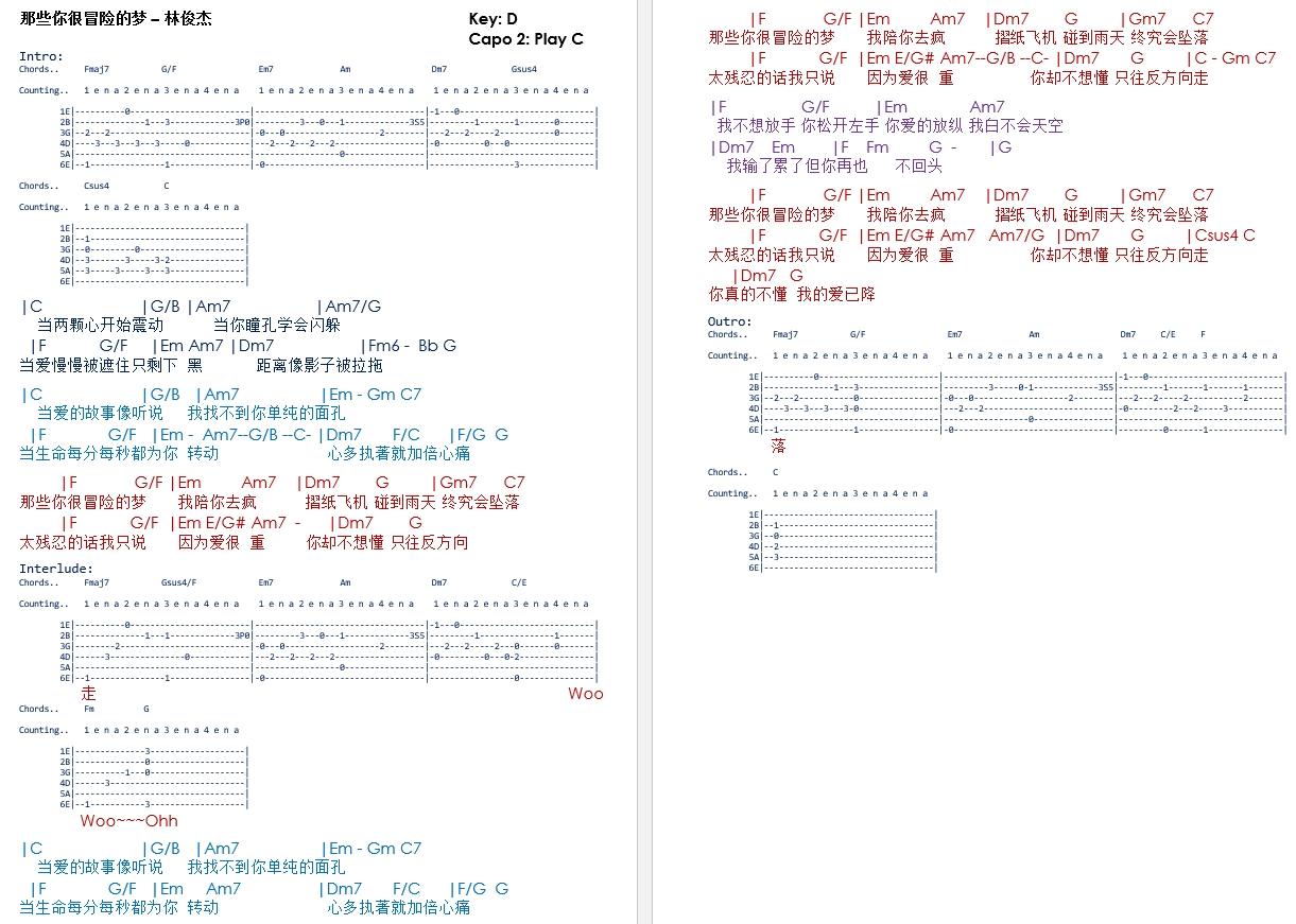 Talkingchord Chords