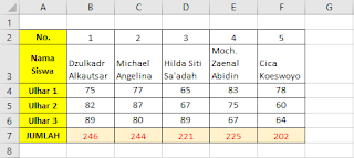 Tutorial Cara transpose data table dalam Excel