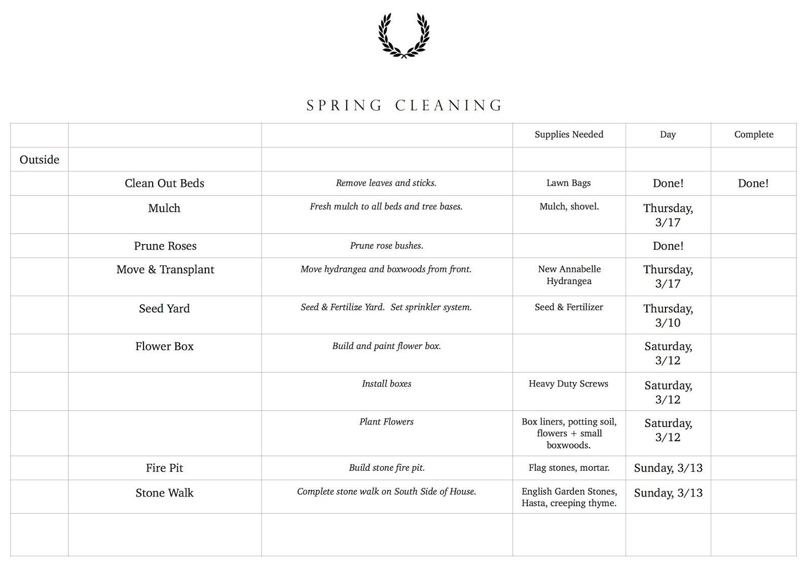 Jenny Steffens Hobick Spring Cleaning Worksheets