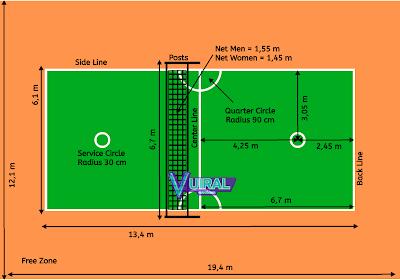 Gambar Dan Ukuran Lapangan Sepak Takraw Standar Nasional Dan Internasional Beserta Keterangannya Lengkap