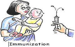 Pengertian Dan Tujuan Imunisasi