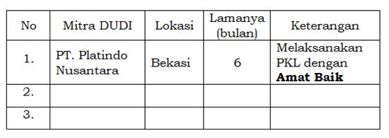 Pelaporan Nilai PKL dalam Rapot