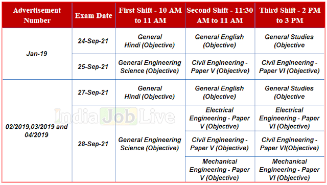 govt-hall ticket-bihar-public-service-commission-bpsc-assistant-engineer-ae-exam-date-admit-card-download-indiajoblive.com