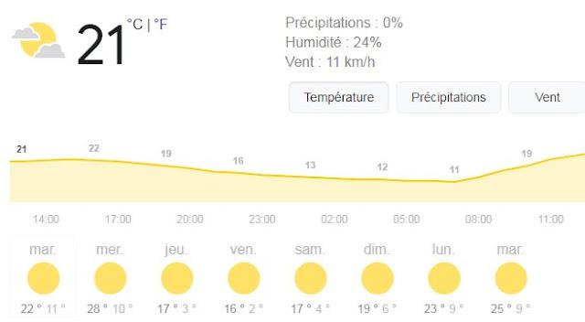 مناخ الرياض في الشتاء والصيف