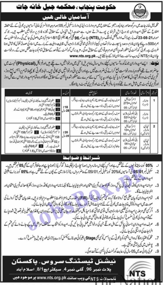 Punjab Police Jail Department Jobs 2021 in Pakistan