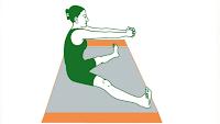 Chakki Chalanasana Pose Gerakan Yoga Efektif Untuk Pemula