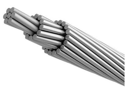 12 Jenis-Jenis Kabel Listrik Beserta Gambarnya