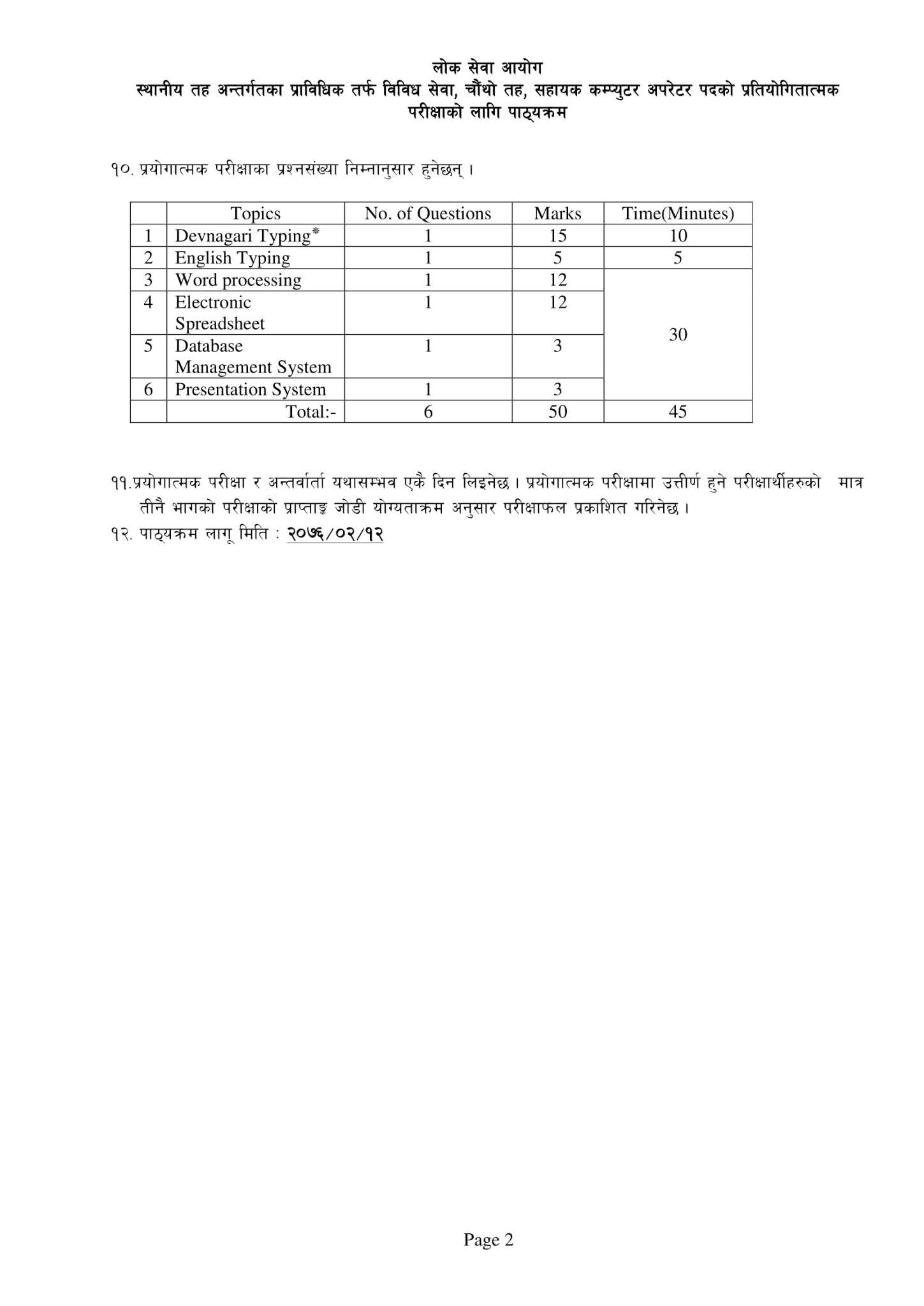 Syllabus Of Computer Operator Level 4 For Local Level