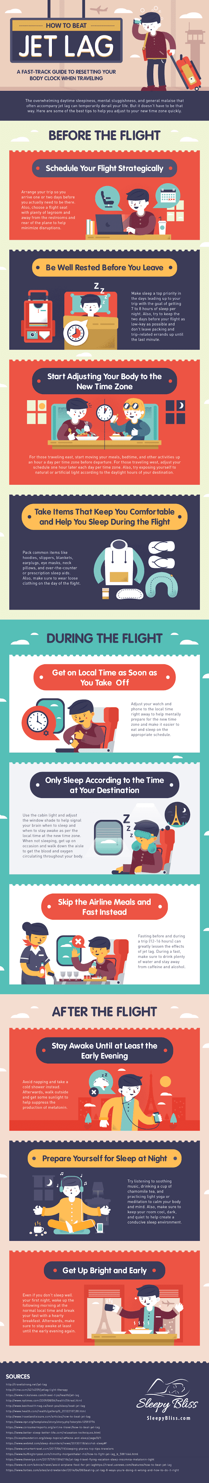 How to Beat Jet Lag #infographic #Travel #Jet Lag