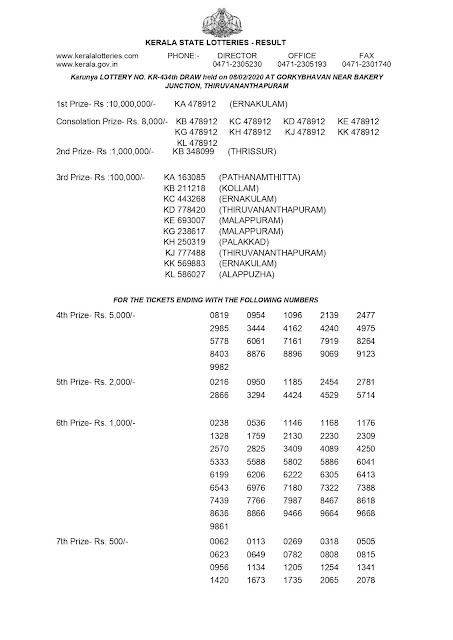 KERALA LOTTERY OFFICIAL RESULT OF KARUNYA KR-434 DATED 08-02-2020 PART-1