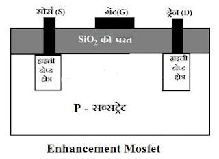 mosfet in hindi