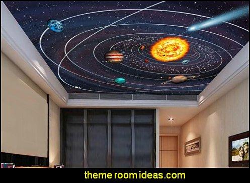 solar system ceiling, solar system wallpaper, galaxy wallpaper, galaxy wall decal, ceiling star wallpaper, star wall mural, universe ceiling