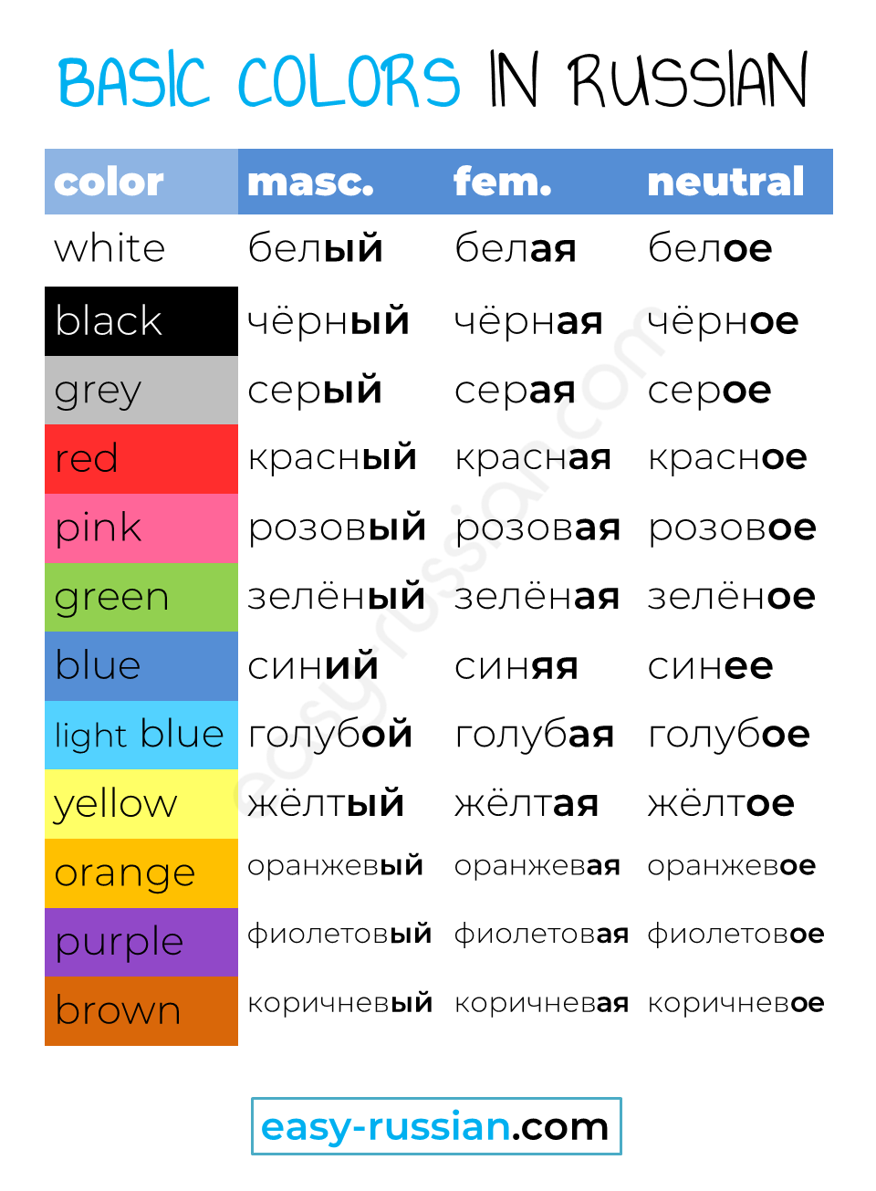 basic colors in Russian