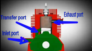 Gambar dalam enjin 2t, inlet port, transfer port, exhaust port
