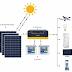 Komponen dalam Membuat Energi Matahari Menjadi Energi Listrik