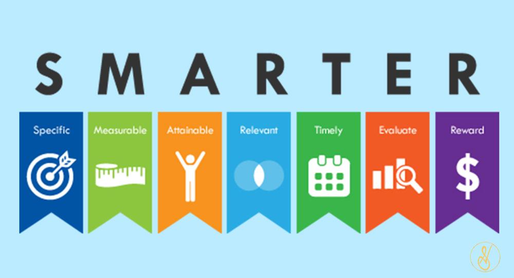 Nguyên tắc SMARTER hình thành trong ý tưởng kinh doanh
