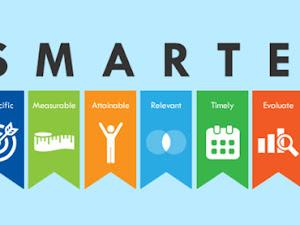 Ý tưởng kinh doanh hình thành theo nguyên tắc SMARTER