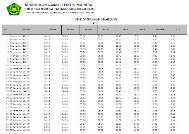Jadwal Imsakiyah Ramadhan 1442 H Kabupaten Magelang, Provinsi Jawa Tengah