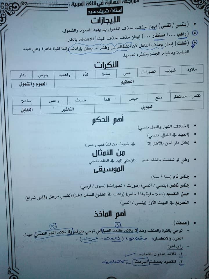 تجميع لمراجعات و امتحانات اللغة العربية للصف الثالث الثانوى  للتدريب و الطباعة 2021 2