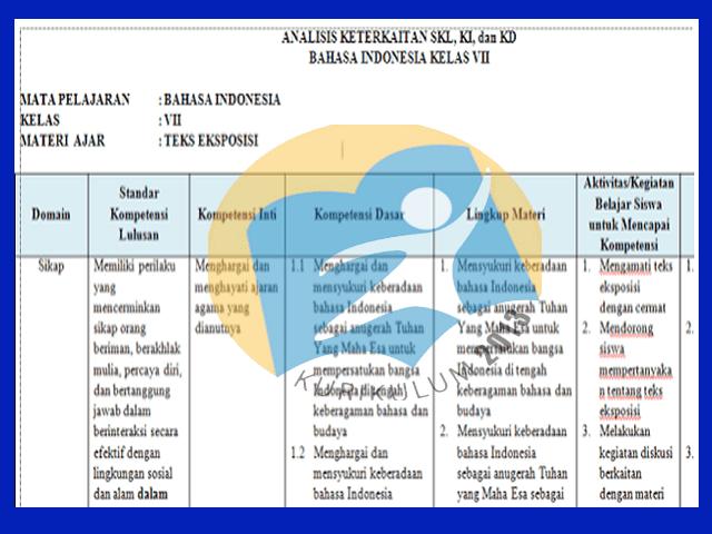 Kumpulan RPP Kurikulum 2013 SMP Semester Genap