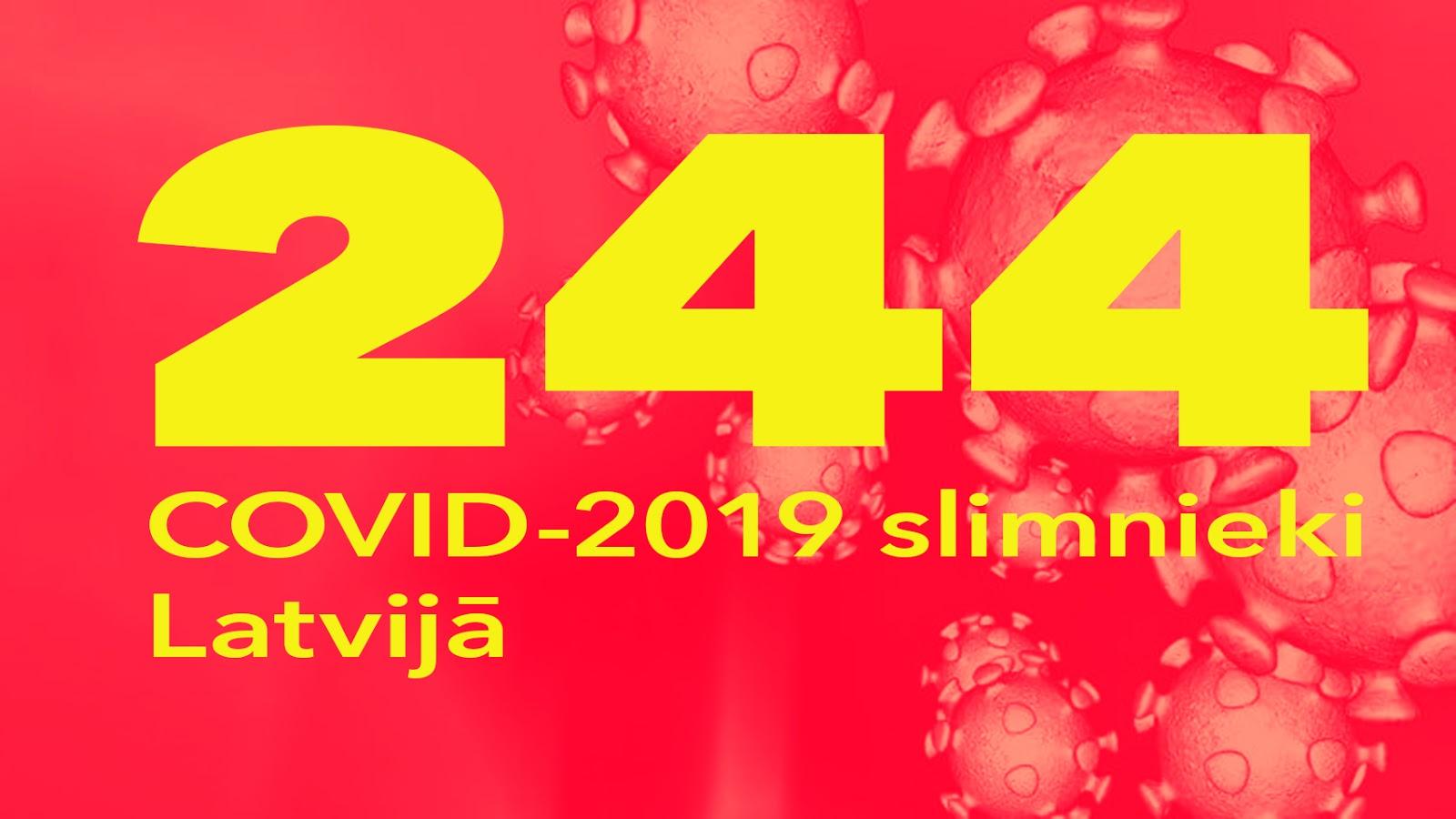 Koronavīrusa saslimušo skaits Latvijā 26.03.2020.