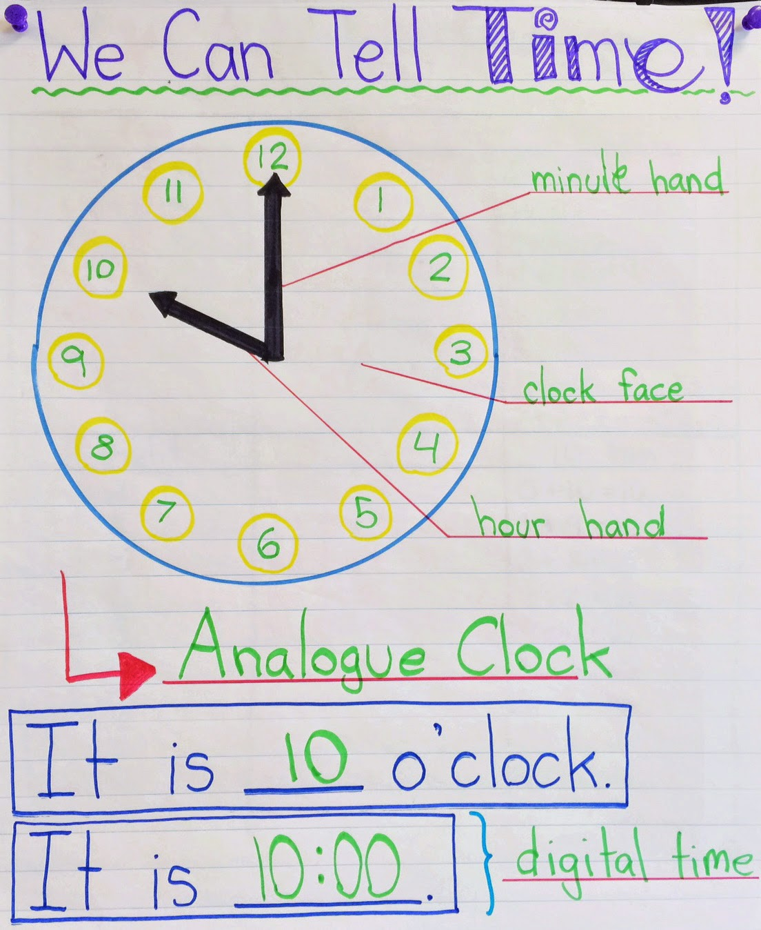 Fun With Firsties Watch Us Tell Time