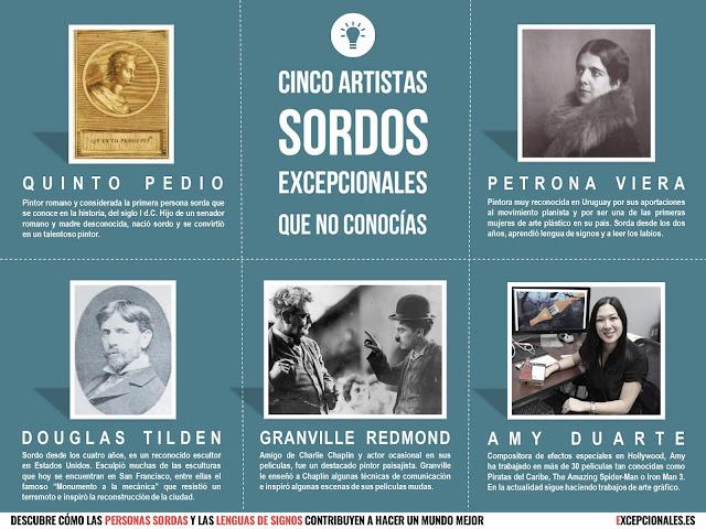 Quinto Pedio, Douglas Tilden, Granville Redmond, Petrona Viera y Amy Duarte