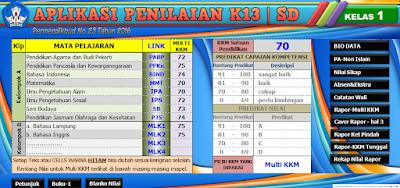 Download Aplikasi Raport Kurikulum 2013 Revisi kelas 1, 2, 3, 4, 5, 6 SD 2018/2019
