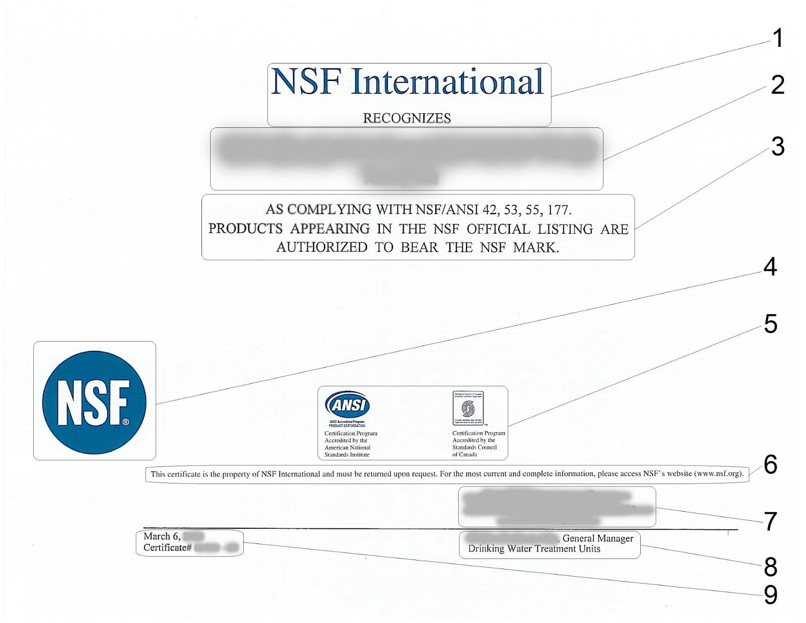 Международная сертификация воды сертификация продукции, дипломные работы