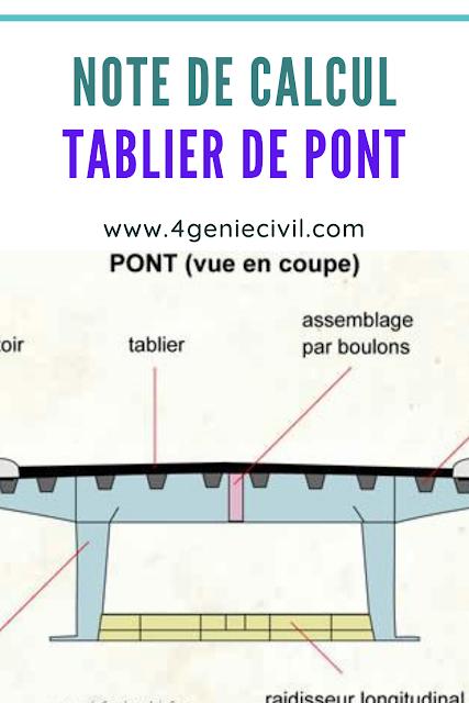 Exemple concret de note de calcul de tablier de pont génie civil à télécharger en format pdf.