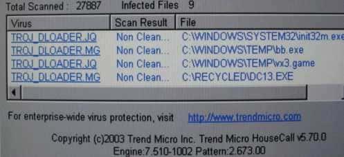 Malicious Virus found