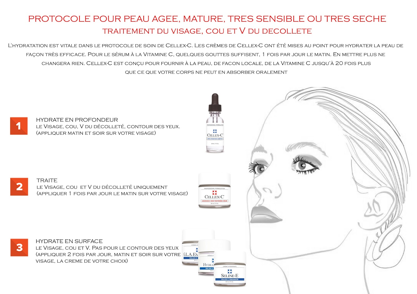 soin visage protocole