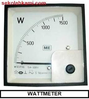 jenis alat ukur elektrik
