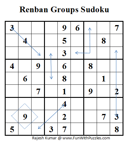 Renban Groups Sudoku (Fun With Sudoku #4)