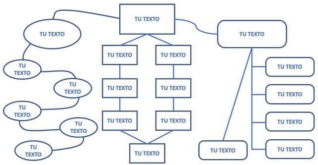 Plantilla mapa conceptual con rectángulos, elipses, líneas rectas y curvadas en color azul