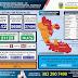 SALUD / ocupación de las Unidades de Cuidado Intensivo disminuyó levemente al 68 %