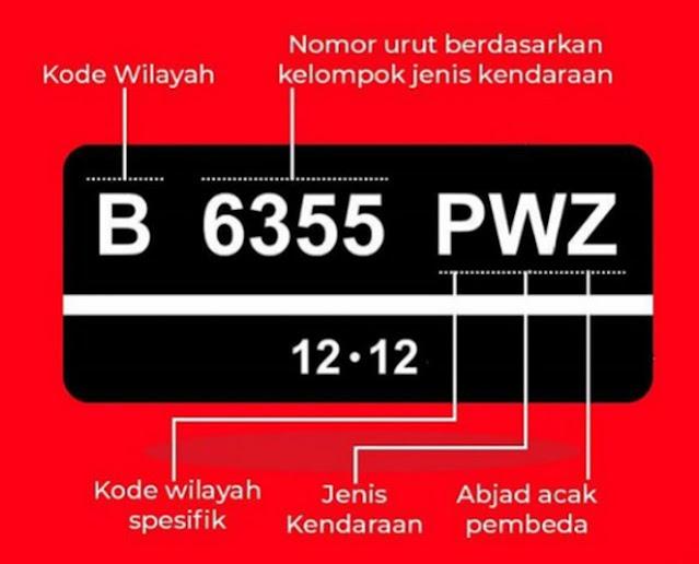 Plat Nomor Kendaraan, antara Penting dan Maksudnya;Plat Nomor Kendaraan Indonesia;