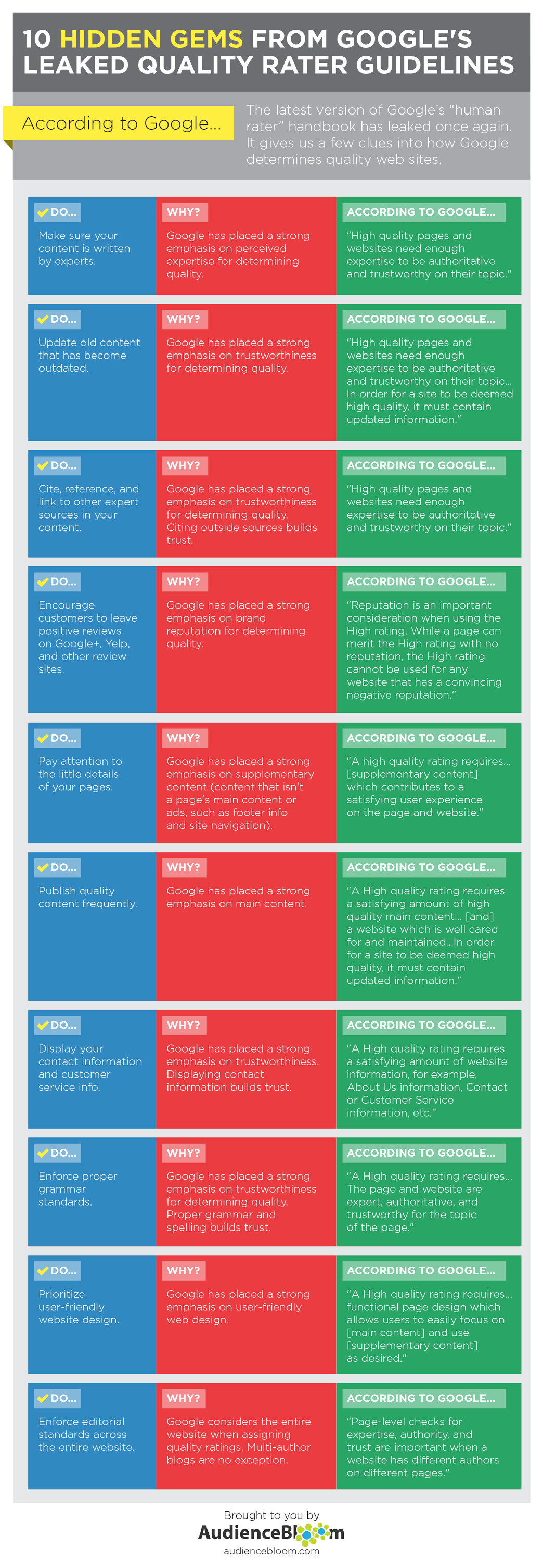 Search engine optimization Tips From Google's Leaked Quality Rater Guidelines - #infographic