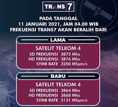 Frekuensi Trans7 Terbaru Januari 2021