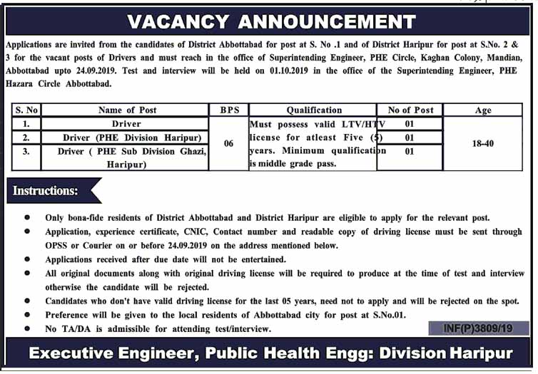 Govt Jobs for Drivers in Abbottabad Sep 2019